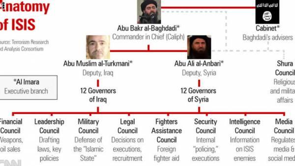 خلفان: أتحدى أن يخرج أبوبكر البغدادي زعيم داعش بخطبة جمعة مرة أخرى