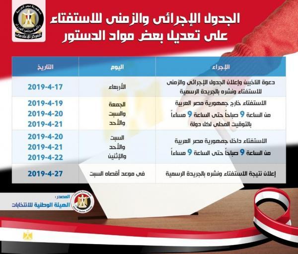 المصريون بالخارج يصوتون على تعديل الدستور بـ124 دولة الجمعة