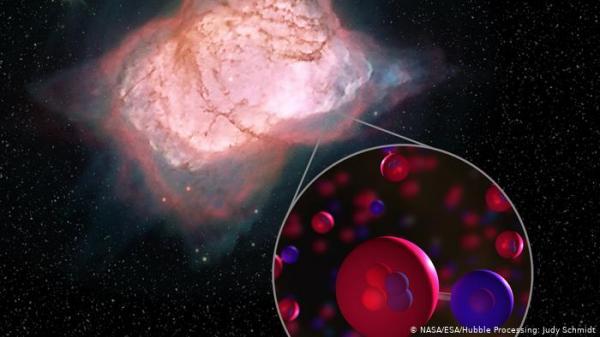 معهد ألماني يكتشف أول جزيء في الكون (هيدريد الهليوم) على بعد 3000 سنة ضوئية