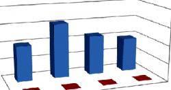 مصدر: الاثر المباشر لأي اعفاءات ضريبية تبديد موارد الدولة